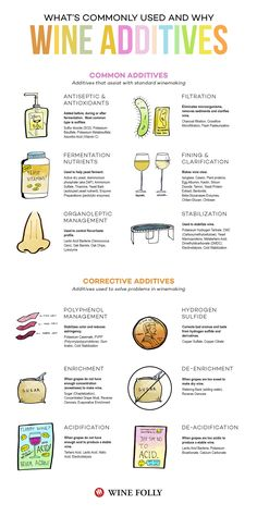 Let's take a look at what additives are commonly used in winemaking. Some of them are useful for making great wine, and others could be more questionable. Either way, it's useful to know what goes into what you drink. Winemaking is a fascinating balance of science and chemistry.