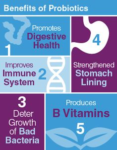 The Benefits of Probiotics for Mom & Baby While Breastfeeding
