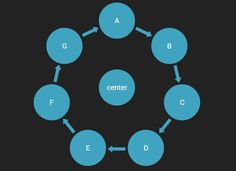 Animated circle diagram plugin with jquery smartcyclejs circle smartcyclejs is a simple jquery plugin used to render an animated customizable circle diagram for presenting x step cyclical progress ccuart Choice Image