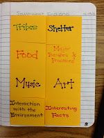 Teaching with a Touch of Twang: Social Studies Sunday: Interactive Notebook - Native Americans