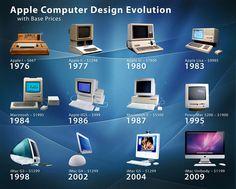 BEM CALAVERA - Evoluzioni