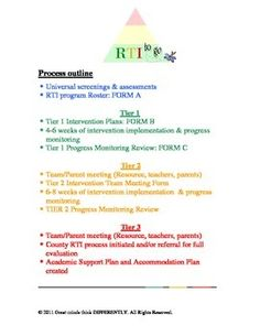 Rti Referral Forms And Team Response Strategies  School