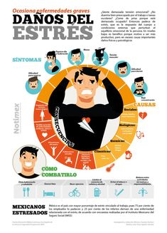 Daños ocasionados por el #estrés #salud