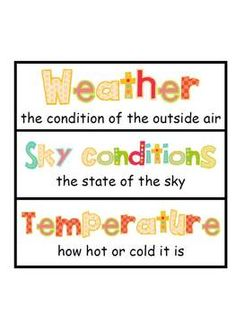Here's a set of vocabulary cards for studying weather concepts. Includes 20 words.