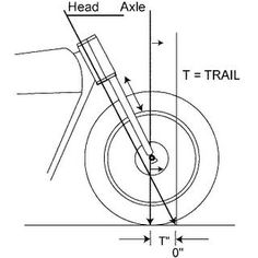 come si installa un sidecar su una moto