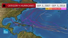 Category 5 Atlantic Hurricane Drought of More Than 9 Years Breaks Record | The…