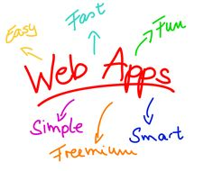 Web Apps | Techebizz