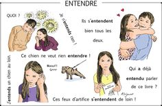 FLE/ Learning French/ Present tense.How to conjugate a verb ending by- re/. Ex: entendre: to listen French Verbs, French Tenses, French Grammar, French Expressions, French Teacher, Teaching French, How To Speak French, Learn French, Teacher Sites