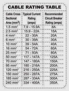 Schematic symbols chart wiring diargram schematic symbols from cable rating table electrical engineering world greentooth Choice Image