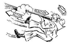 Newton's Third Law of Motion: For every action there is an