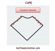 Bettinael.Passion.Couture.Made in france: DIY: Cape/ Poncho, tutoriel couture gratuit Sewing Hacks, Sewing Projects, Projects To Try, Clothing Patterns, Sewing Patterns, Cape Pattern, Capes & Ponchos, Sewing Techniques, Sewing Clothes