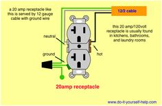 circuit breaker wiring diagrams do it yourself help comwiring diagram for a 20 amp 120 volt receptacle electrical wiring diagram, electrical outlets,