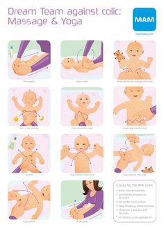 This pin has multiple remedies for a baby with colic. Mothers can find massaging… This pin has multiple remedies for a baby with colic. Mothers can find massaging and relaxation methods. These methods explain the best time to massage and relax your infant Baby Massage, Massage Bebe, The Babys, Yoga Bebe, Baby Trivia, Baby Monat Für Monat, Baby Life Hacks, Baby Information, 3 Month Old Baby