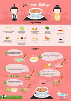 Trendy Ideas For Soup Recipes Asian Chinese Food I Love Food, Good Food, Yummy Food, Comida Diy, Comidas Fitness, Soup Recipes, Cooking Recipes, Menu Dieta, Food Illustrations