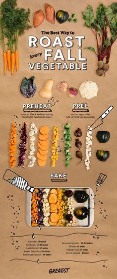 Taste the (veg) rainbow. #fall #roasted #vegetable…
