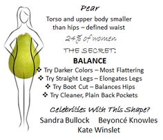 Secret's to flatter your body type. - Because I am THANKFUL to be a pear :)