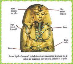 Símbolos importantes de poder que lleva un faraón. Cyperus Papyrus, Ancient Mesopotamia, Egypt Art, Disney Characters, Fictional Characters, Princess Zelda, Google, Tinkerbell, World