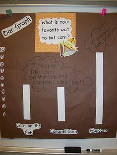 Math Survey Questions: Kids determine question to investigate and find ways to collect and present data