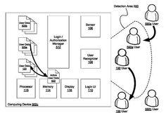 Google regista patente de reconhecimento facial multi-utilizador