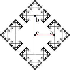 Cayley graph of F2 - Cayley graph - Wikipedia, the free encyclopedia