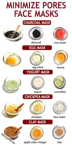 Castor oil is one of the popular oils due to its hair growth properties. It is widely used in beauty recipes and DIY remedies. Clear Skin Face Mask, Face Mask For Pores, Skin Mask, Face Skin Care, Diy Skin Care, Open Pores On Face, Acne Face, Pore Mask, Beauty Tips For Glowing Skin