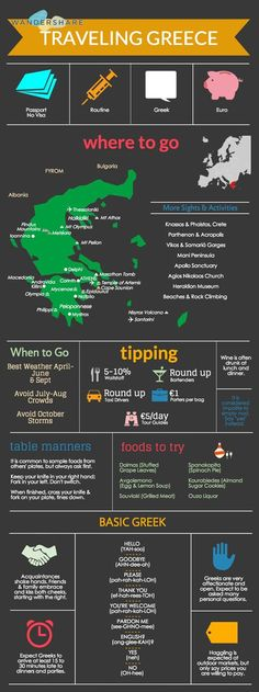 Greece Travel Cheat Sheet; Sign up at www.wandershare.com for high-res images Αθήνα (Athens)