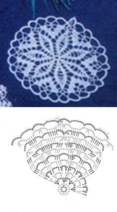 273 Crochet Tree, Crochet Doilies, Thread Crochet, Dreamcatchers, Snowflakes, Tatting, Outdoor Blanket, Sewing, Lace
