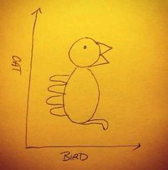 This graph of unparalleled genius. | The 28 Cleverest Things That Have Ever Happened
