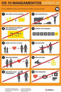 Voltemos Ao Evangelho   Os Dez Mandamentos (Infográfico - Teologia Visual)