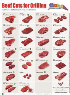 Beef-Cut-Chart_Grilling