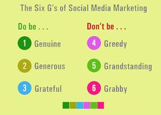 The 6 G's of Social Media Marketing
