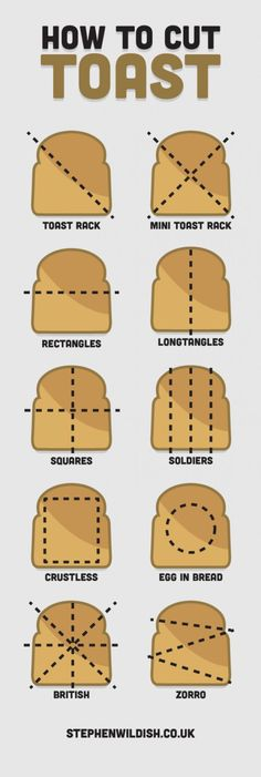 How to Cut Toast.just in case you have amnesia. Tostadas, Good Food, Yummy Food, Tasty, Think Food, Baking Tips, Snack, Food Hacks, Food Tips