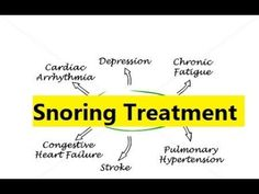 Snoring Treatment - How To Stop Snoring Naturally While Sleeping