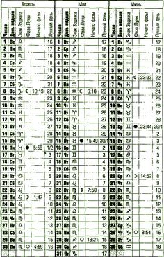 Лунный календарь 2017-2018-2019. Лунные дни