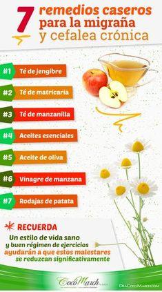dieta naturista para migraña