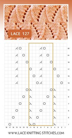 The Eyelet and Flame Chevron is reversible lace stitch. This knitting pattern is free to view here. Lace Knitting Stitches, Knitting Machine Patterns, Lace Knitting Patterns, Hand Knitting, Knitted Mittens Pattern, Creations, Word Search, Knitting Tutorials, Basic Drawing