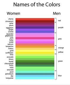 Women vs. Men vs. Colors!