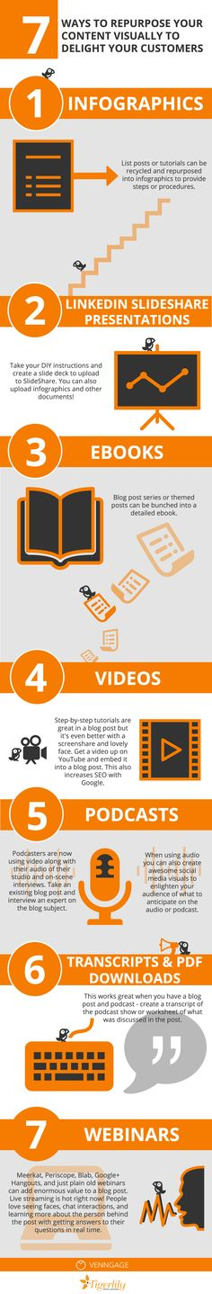 7 Ways to Repurpose Your Content Visually to Delight Your Customers via tigerlilya.com - infographic created with Venngage