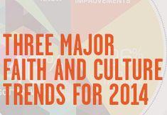 Three Major Faith and Culture Trends for 2014 - Barna Group