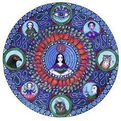 Scorpio Astrology Mandala