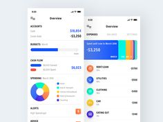 An expense tracker app we are working on. Have an awesome idea? We will provide a quick analysis and free proposal for it. Don't worry, it is secure and confidential. Contact us on:- http://www....