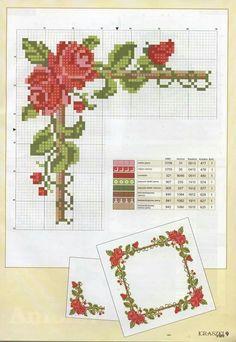 Rosas para toalhas de mesa.... x