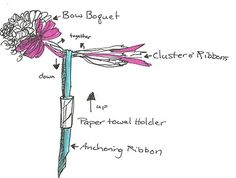 How to make a wedding rehearsal bouquet - with diagrams! It's nice, but I must be the only one who has heard of using the paper too, lol!