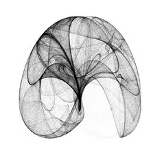 processing  january, 2004  j.tarbell   based on code by Paul Bourke.  A particularly interesting attractor written by Peter De Jong.  xn+1 = sin(a yn) - cos(b xn)  yn+1 = sin(c xn) - cos(d yn)  These images plot the phase space of the Peter d Jong system using arbitrary starting values within the image region.