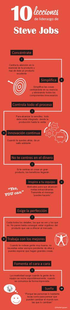 12 lecciones de liderazgo de Steve Jobs Vía: http://maiteirigoyen.wordpress.com/2014/03/17/infografia-10-lecciones-de-liderazgo-de-steve-jobs/ #infografia #infographic
