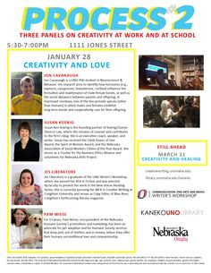 Process Season Two: Creativity and Love 1/28/16 5:30 PM - 7:00 PM. The event is free and takes place at the Kaneko UNO Library at 1111 Jones St in the Old Market (entrance on the 12th st side). Panel begins at 5:30 and runs until 7pm. The series is a collaboration between the UNO Writer's Workshop and Kaneko UNO Library.