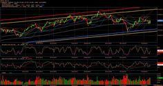 Montero Mori - Analisi tecnica dei mercati finanziari : FtseMib: prossima settimana decisiva dopo la tenut...