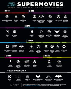New movie schedule - February 10 2015  http://comicsalliance.com/supermovies-infographic-fewer-movies-less-spider-man/