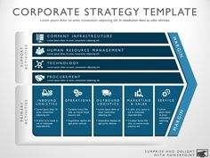 Business Strategy Template – My Product Roadmap