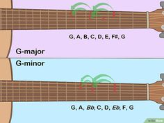 How to Learn Guitar Scales (with Pictures) - wikiHow Learn Guitar Scales, Learn Electric Guitar, Electric Guitar Lessons, Guitar Chords For Songs, Music Guitar, Playing Guitar, Learning Guitar, Guitar Tips, Online Guitar Lessons